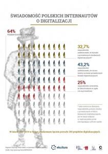 infografika_duza